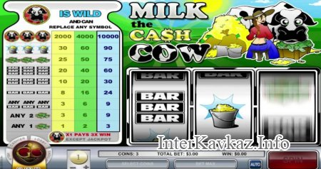 Игра Milk the Cash Cow в казино